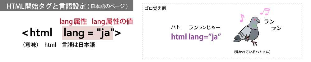 HTML開始タグと言語設定の語呂合わせ